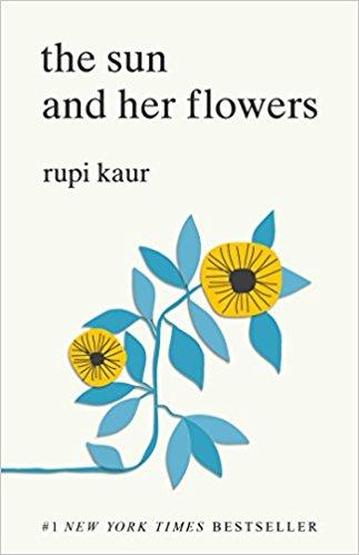 uwm.sunandflowers