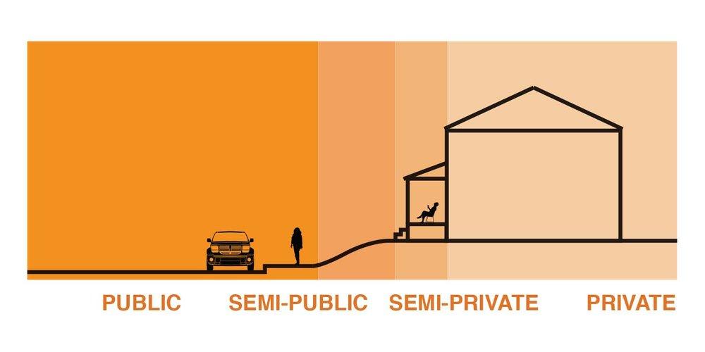 public-private.jpg