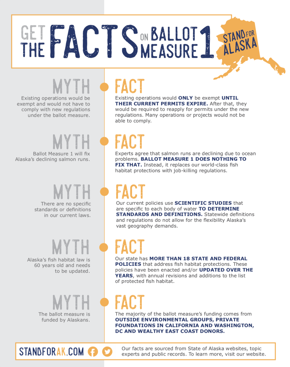 Click here to view or download - the myths and facts of ballot measure 1