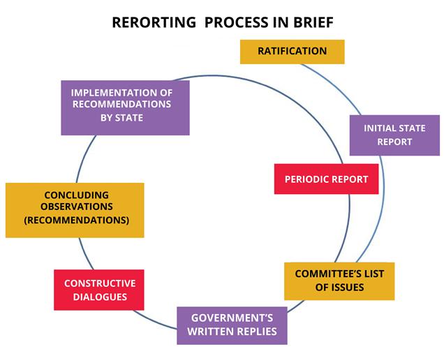 state_reporting_graph.jpg