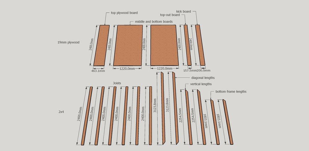 Planning a freestanding garage bouldering wall