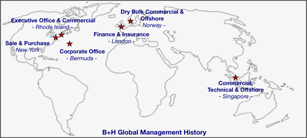 B+H Global Management History.png