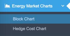 EnergymarketChartsSubs.png