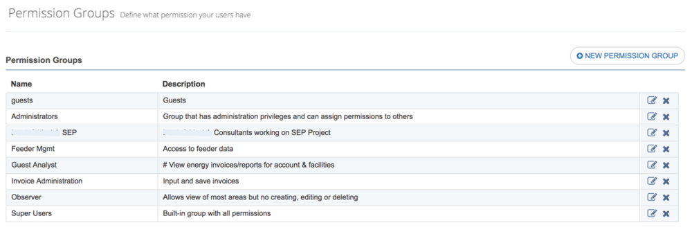 Permissions for each account can be customized across all the modules.