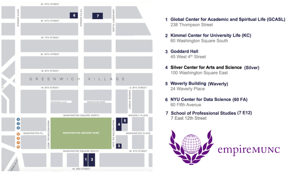 * GC = GCASL | KC = Kimmel Center | 7 E12 = School of Professional Studies | 60FA = NYU Center for Data Science
