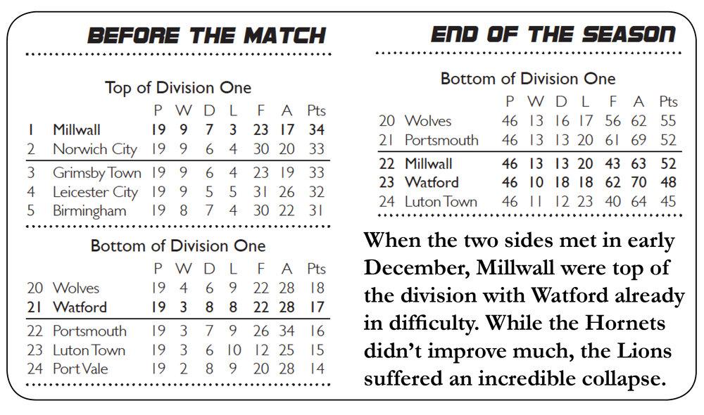 Millwall tables.jpg