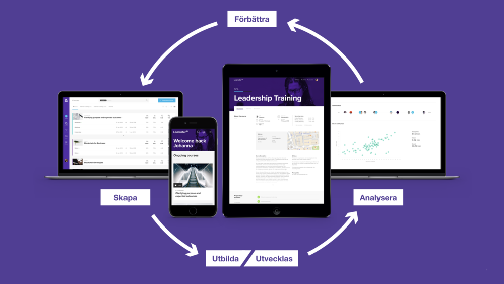 learnster-circle-process.001.png