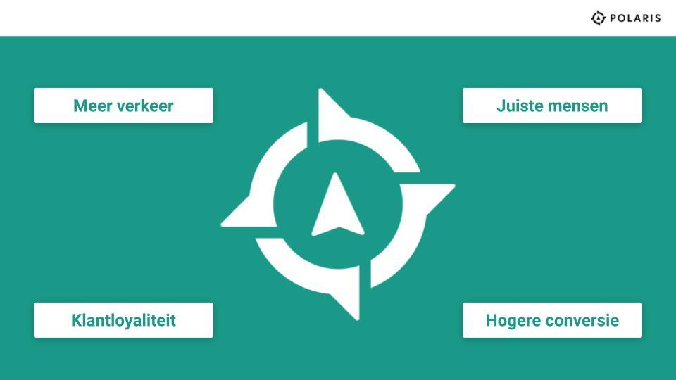 Polaris Growth template (2).jpg