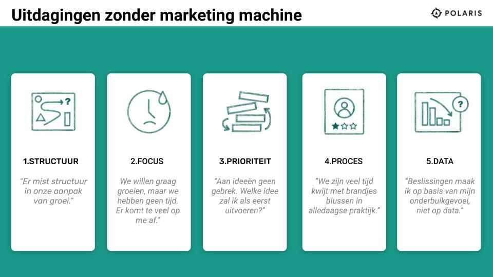 Uitdagingen zonder marketingmachine