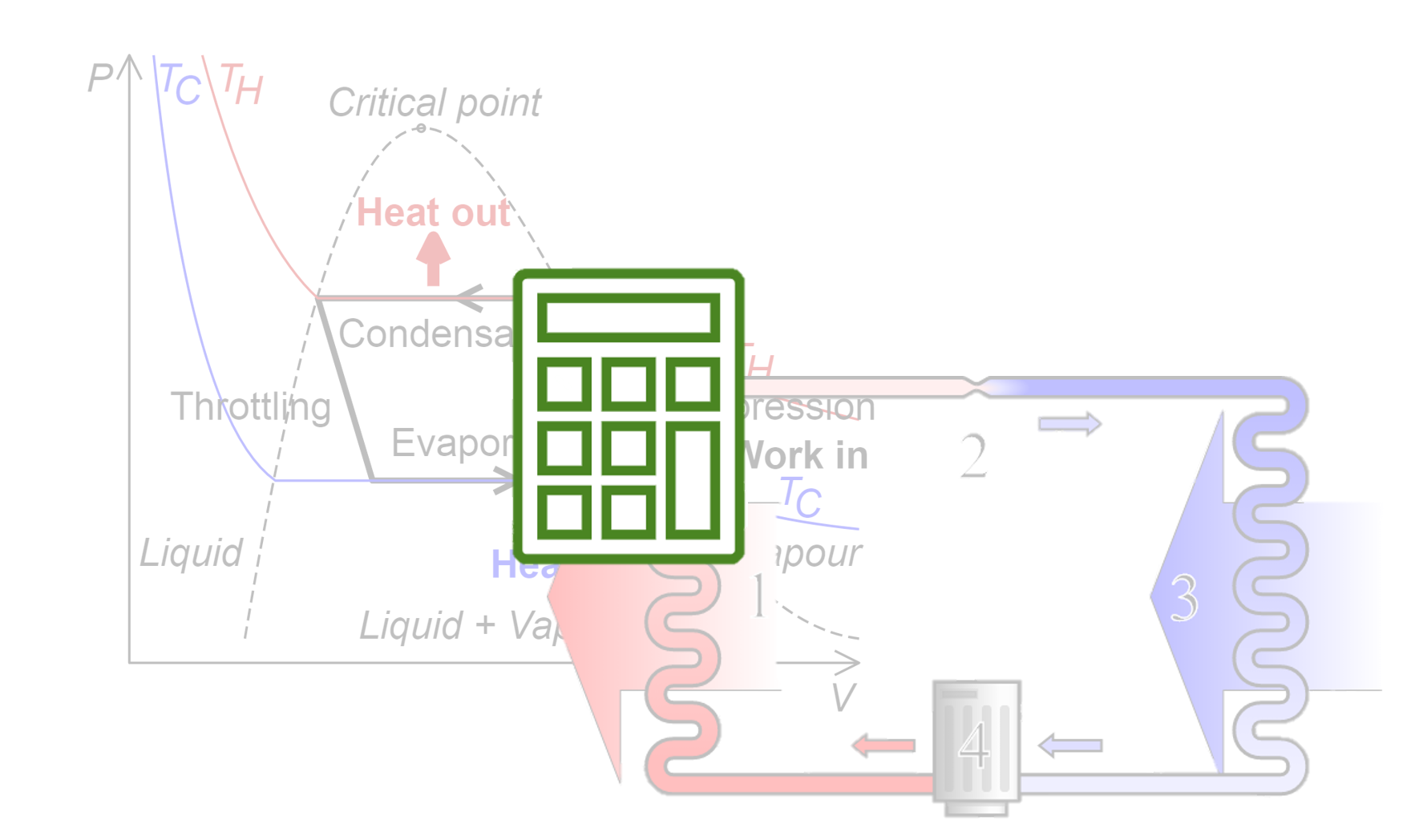 Copcalc Tangix Design Development Liquid Engine Diagram Is A Cloudbased Scalable Calculation Used For Sizing And Facilitating Selecting Correct Heat Pumps Every Project