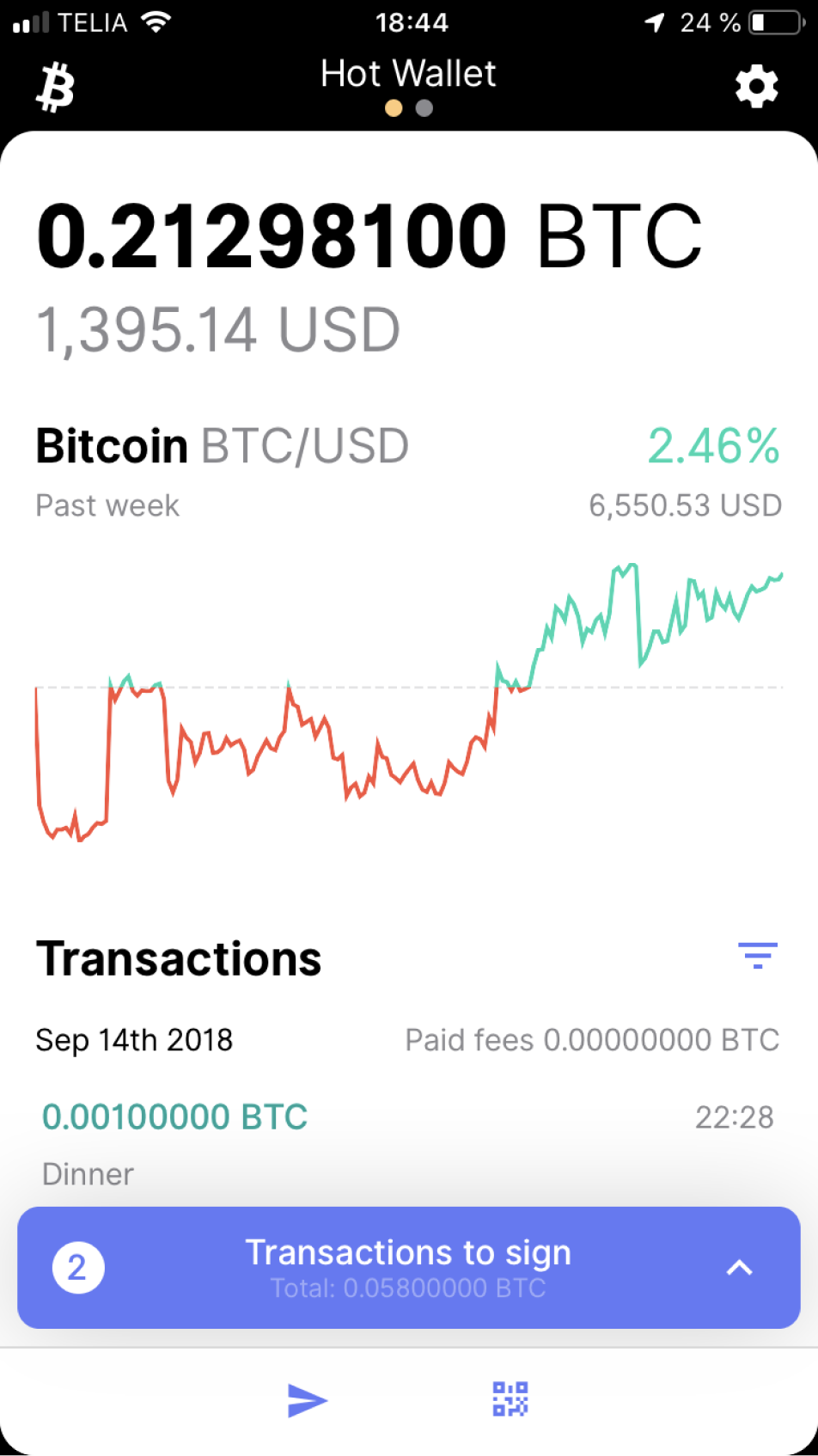 With the COINiD hot wallet you can in an easy and secure way trade your coins.