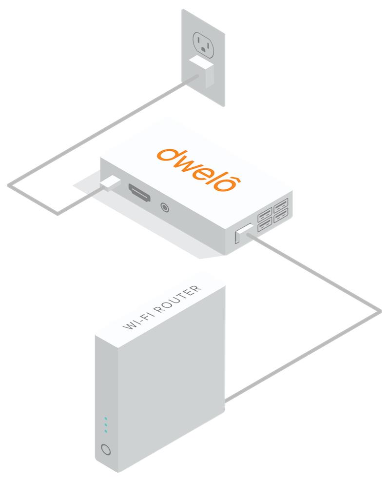 The Dwelo Smart Hub