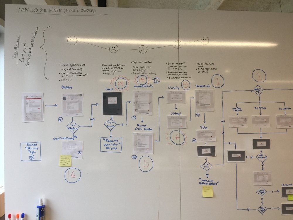 Flow charting - To ensure everyone understands what is happening at any stage in the application from the QA, Product owner, developer and myself, the UXD, I try to document the full system flow (what is happening on the front-end and back-end) at any given time.