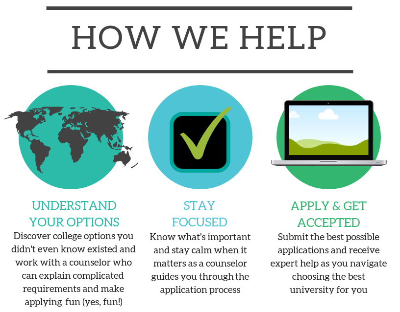 Web graphic - How We Help (2).png