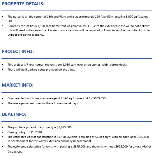Please Contact Us for Comprehensive Property Investment Report on 1922 15th Ave