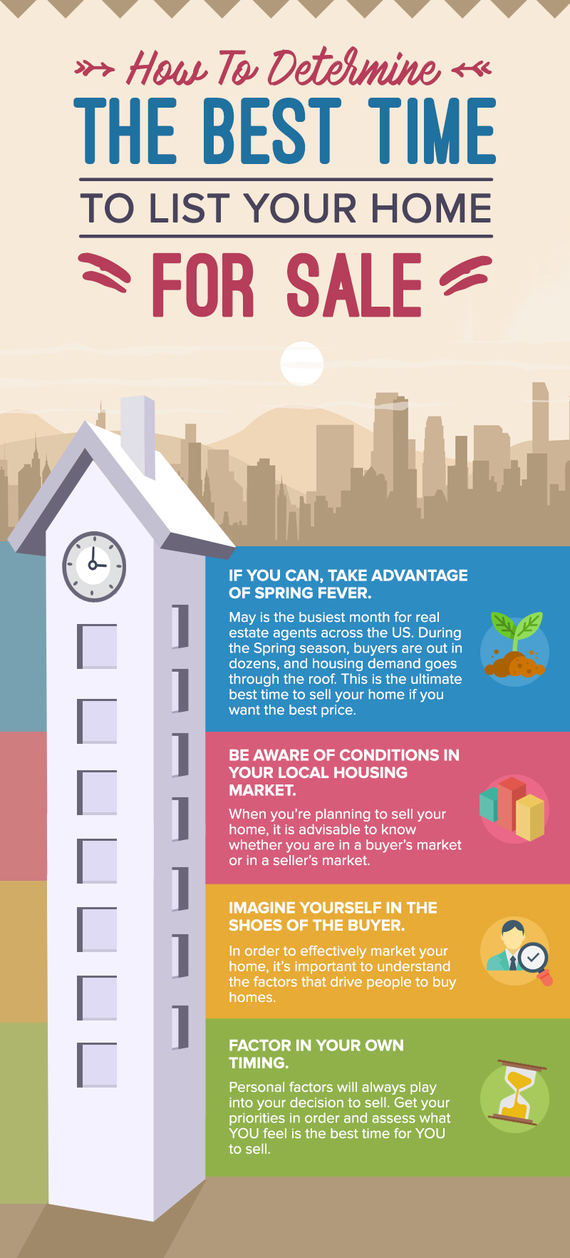 How To Determine The Best Time To List Your Home For Sale