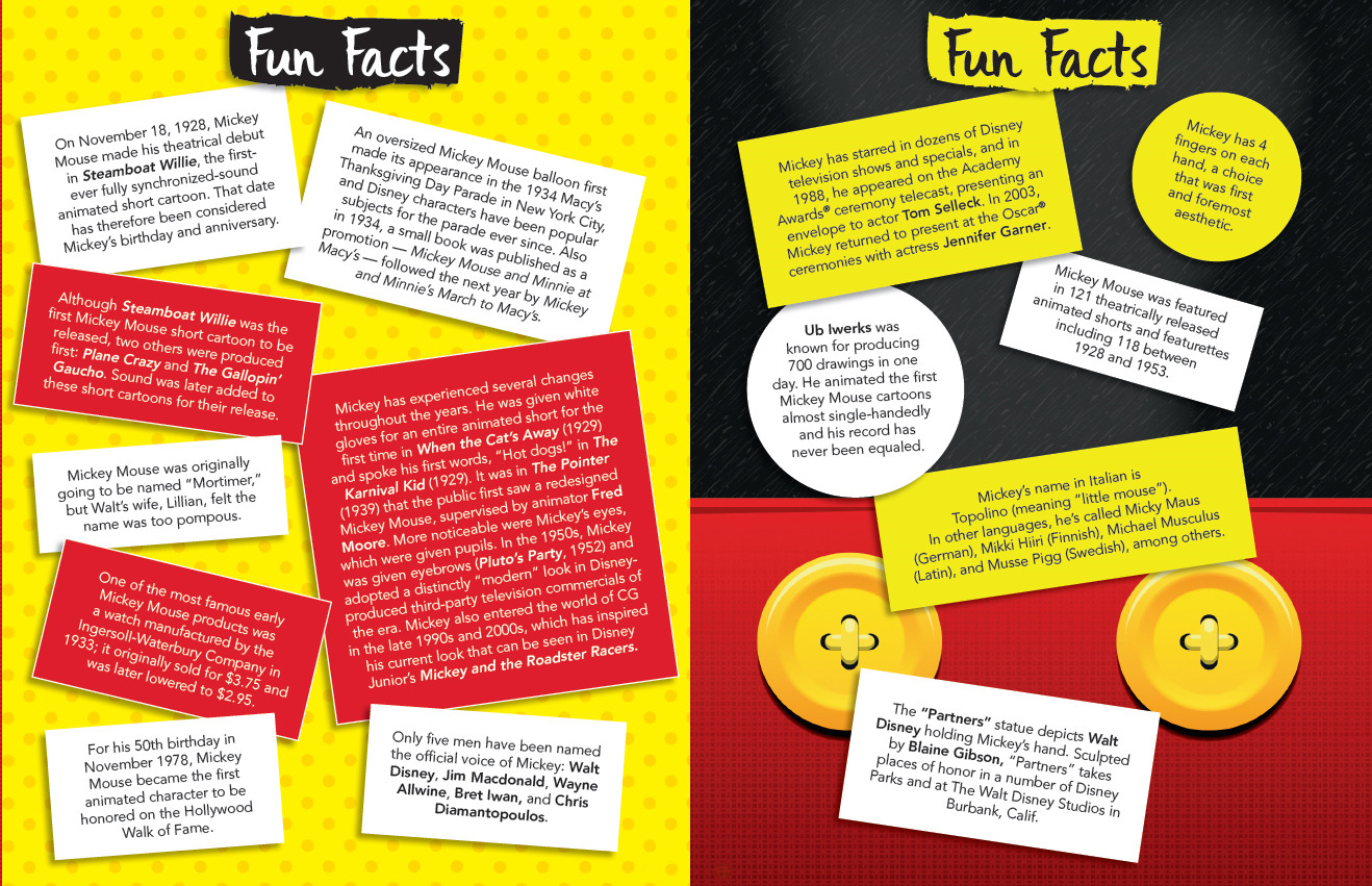 Mickey Mouse Fun Facts — dlrpfans