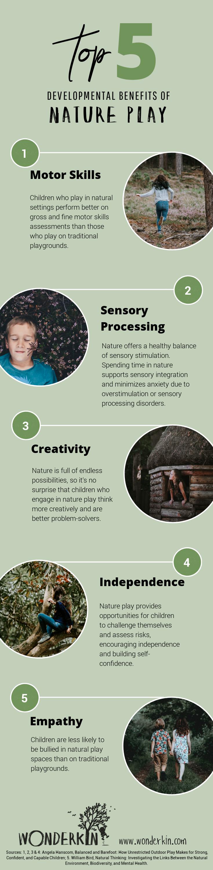 Wonderkin | Top 5 Developmental Benefits of Nature Play