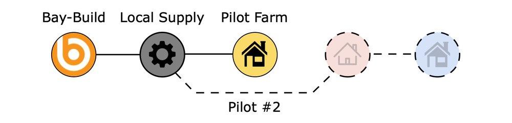 Pilot+Path.jpg