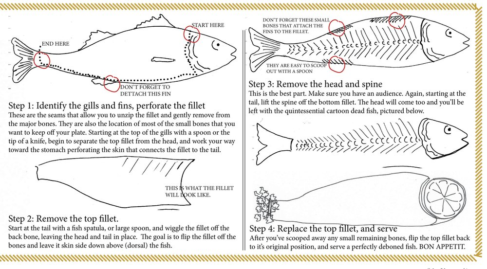 how to fillet a fish2.jpg