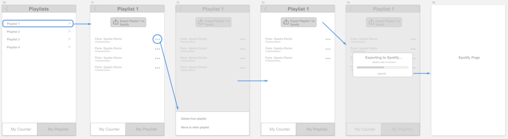Playlist navigation- Exporting to Spotify.