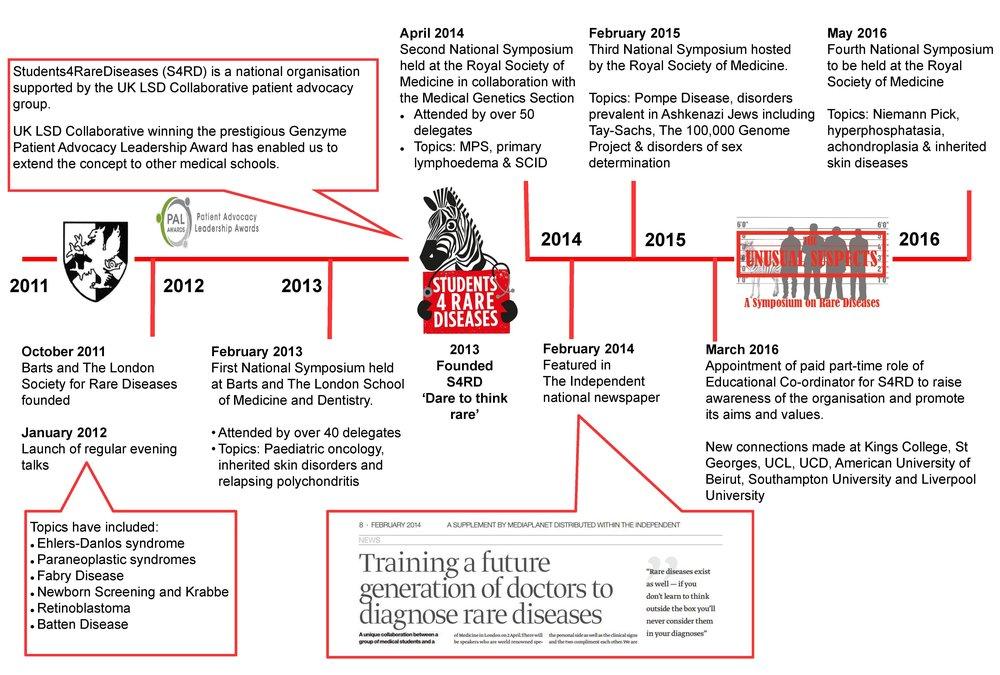 Timeline Image.jpg