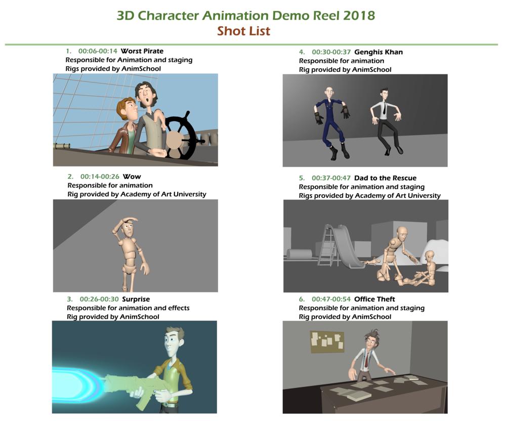 3d character demo reel 2018 shotlist.png