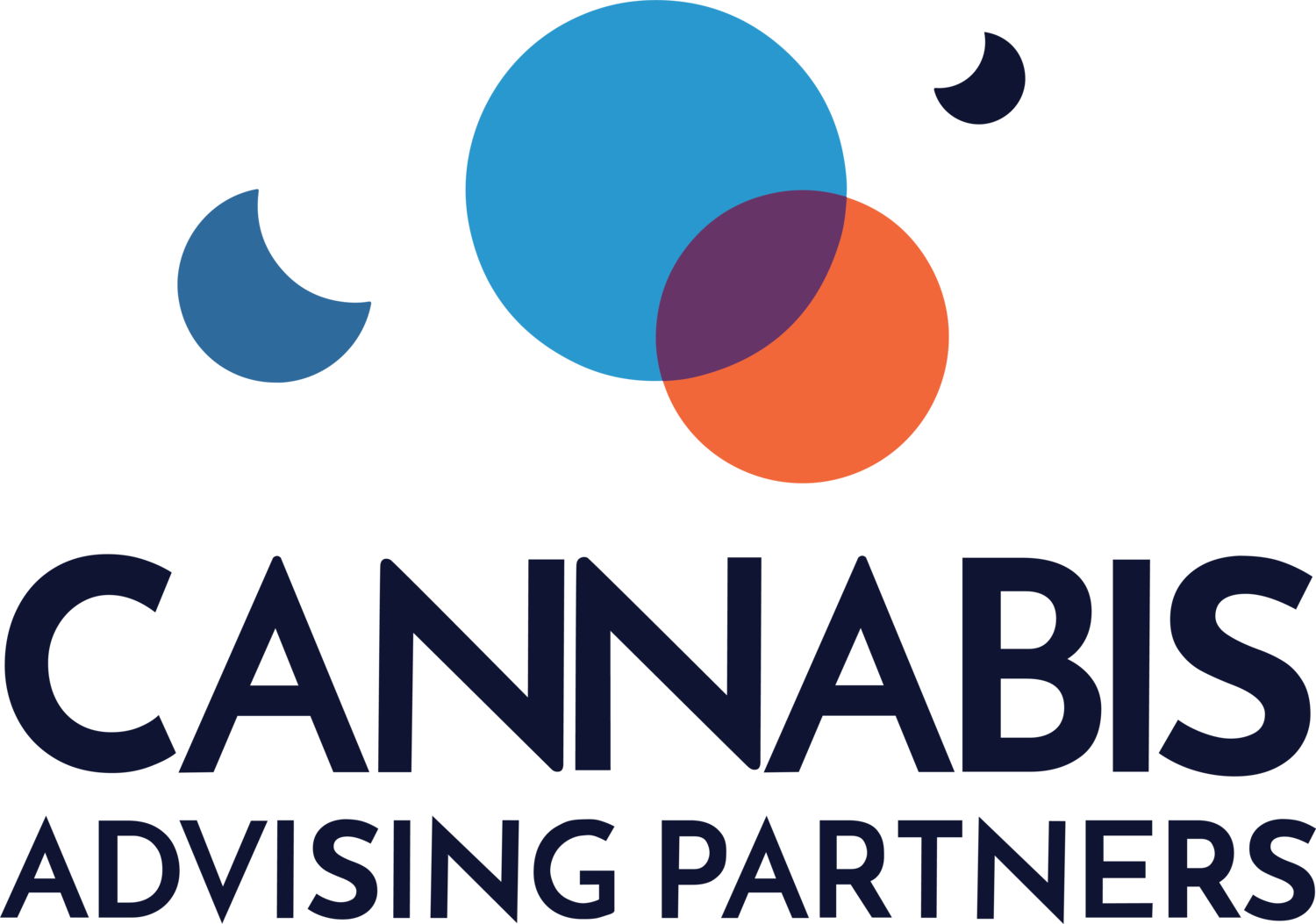California Cannabis Consulting - Cannabis Advising Partners