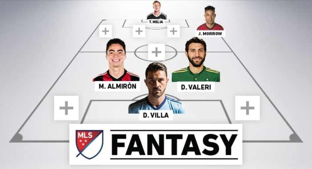 The MLS Fantasy community has created some fantastic resources to help you master the game and become a more knowledgable fan. The websites in this collection are well worth a look.