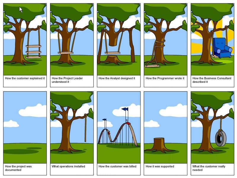 consultation_process
