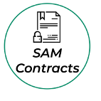 SAM Contracts