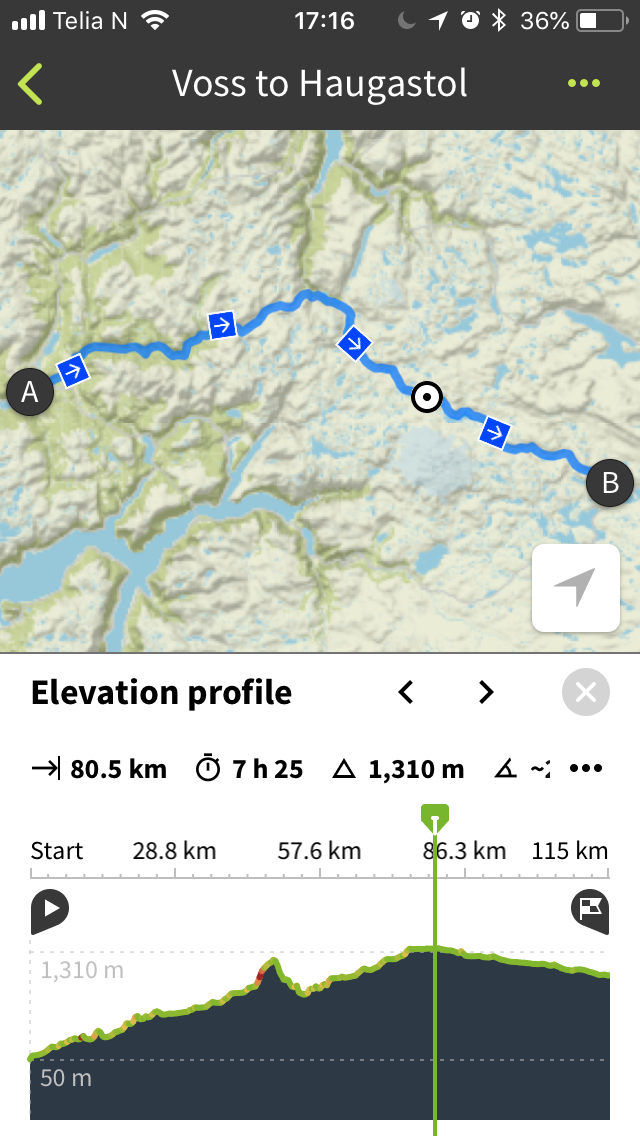 80km in a day. Looks easy, right?