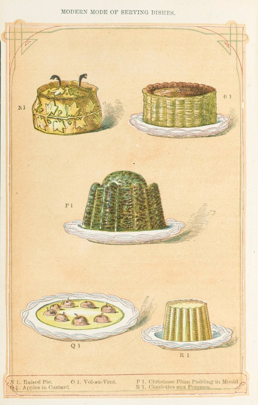 From Mrs Beeton's Book of Household Management, in the Wellcome Collection. A selection of puddings: N1) Raised Pie O1) Vol-au-vent P1) Christmas Plum Pudding in Mould Q1)Apples in Custard R1)Charlottes aux Pommes