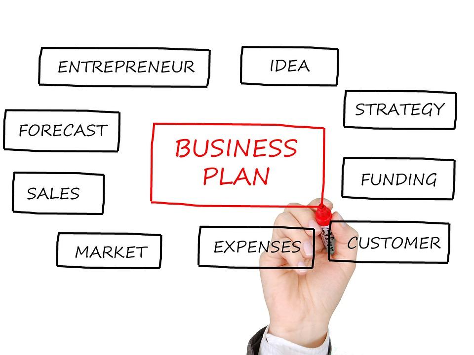 marketing consultancies in Camden
