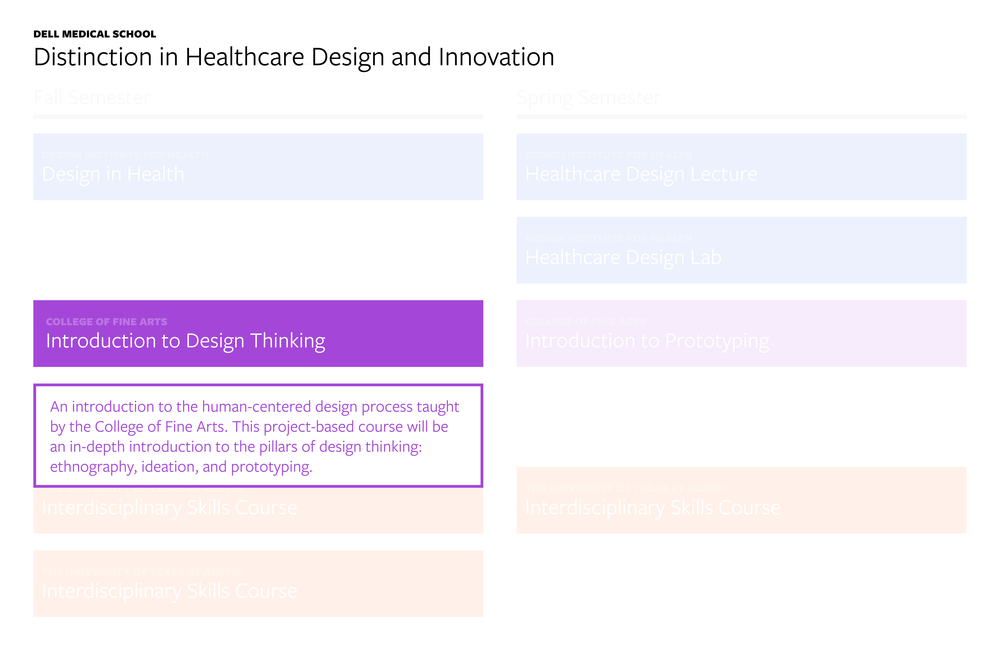 Distinction-in-Healthcare-Design-and-Innovation3.png