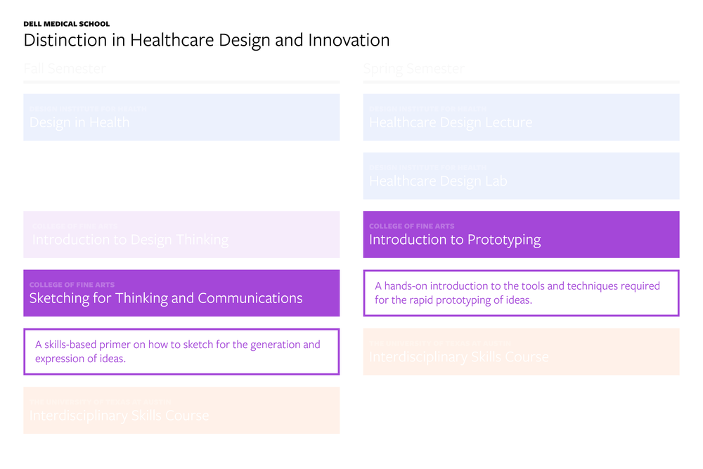 Distinction-in-Healthcare-Design-and-Innovation4.png
