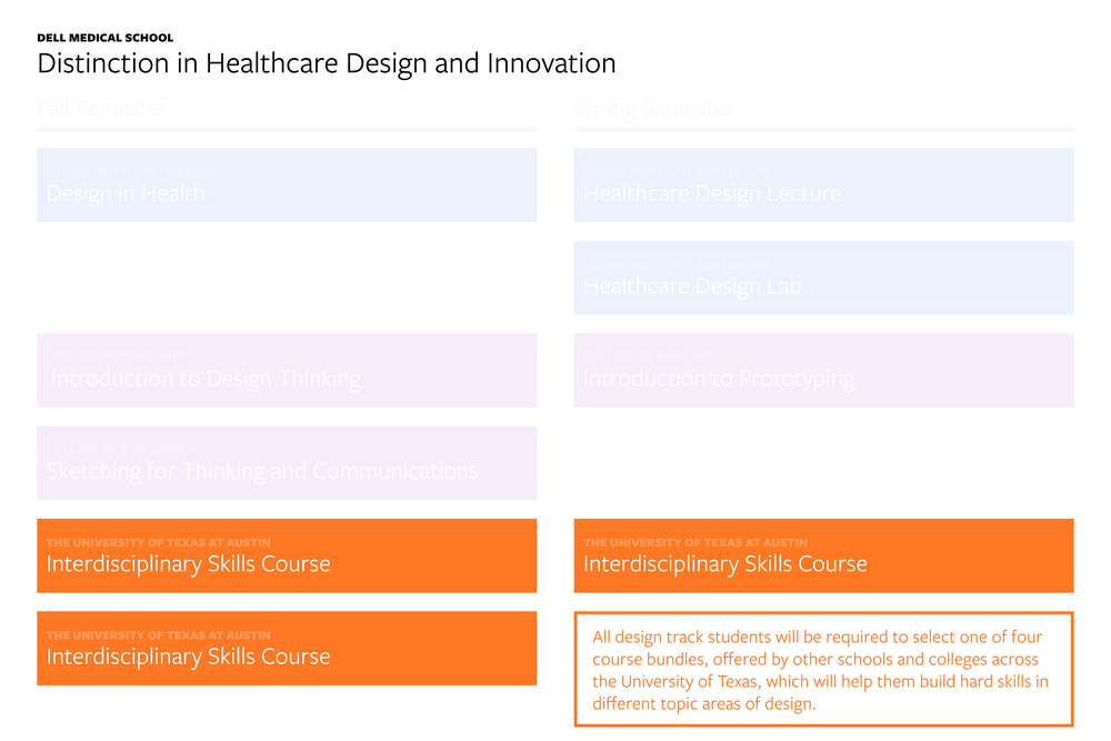 Distinction-in-Healthcare-Design-and-Innovation6.png