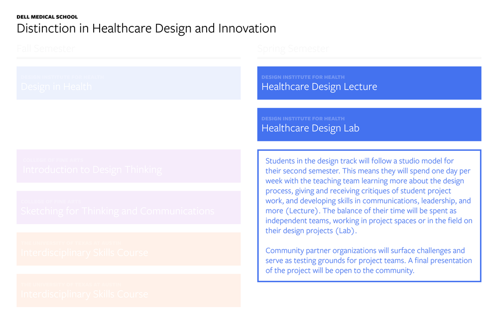 Distinction-in-Healthcare-Design-and-Innovation5.png