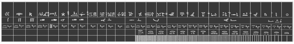 An Ancient Egyptian Cubit - Source Wiki-Bakha