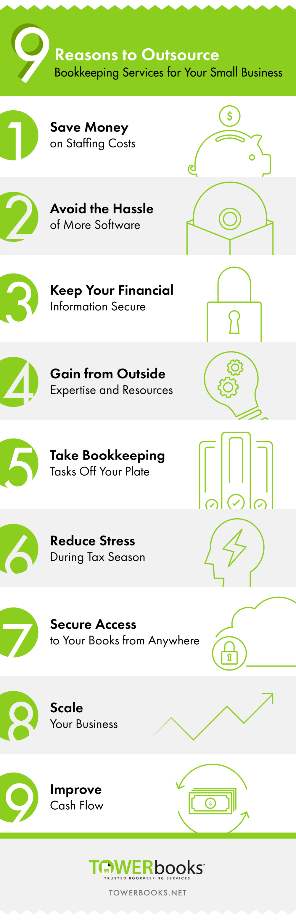 9 Reasons to Outsource Bookkeeping Services for Your Small Business.png