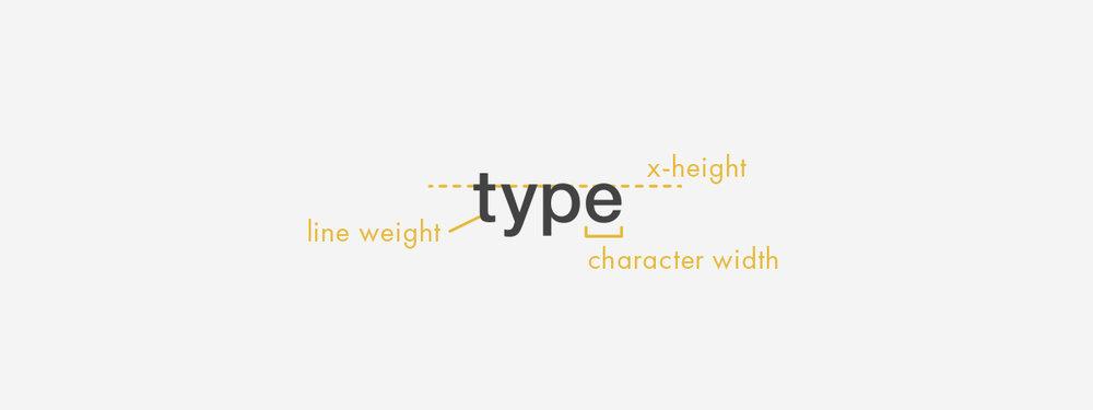 Small-Type_Character-Anatomy_banner.jpg
