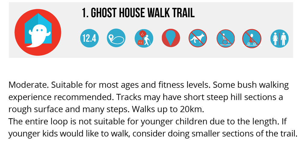 http://trailswa.com.au/trails/ghost-house-walk-trail