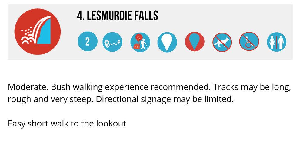 http://trailswa.com.au/trails/lesmurdie-falls