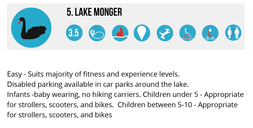 http://trailswa.com.au/trails/lake-monger