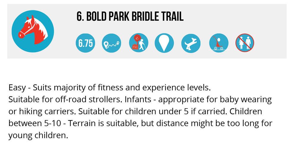 http://trailswa.com.au/trails/bold-park-bridle-trail