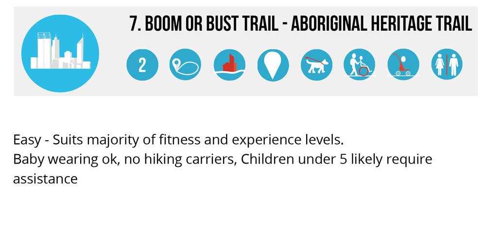 http://trailswa.com.au/trails/boom-or-bust-trail