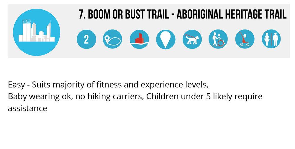 http://trailswa.com.au/trails/boom-or-bust-trail