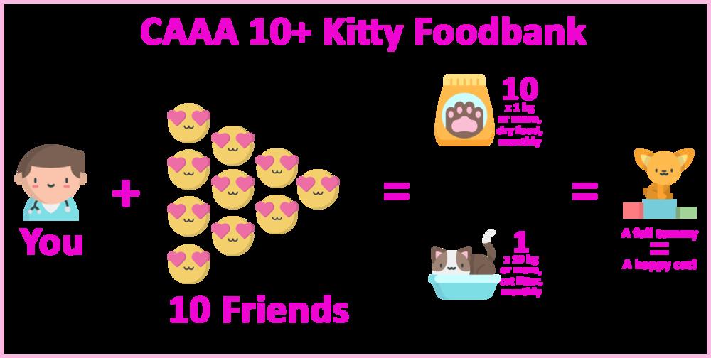 kittyfoodbank.png