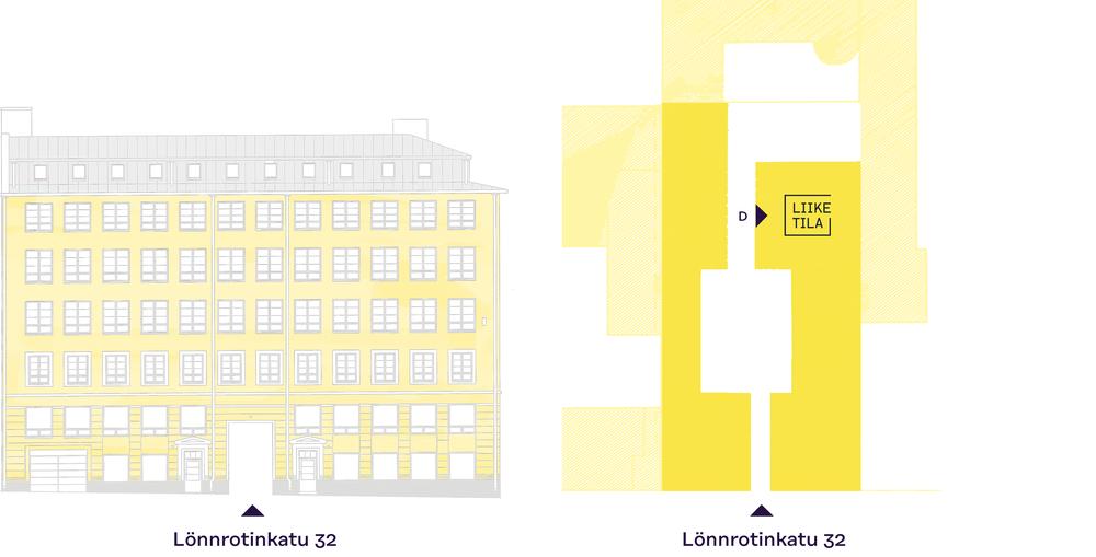 Lonkka_julkkari_kartta.png