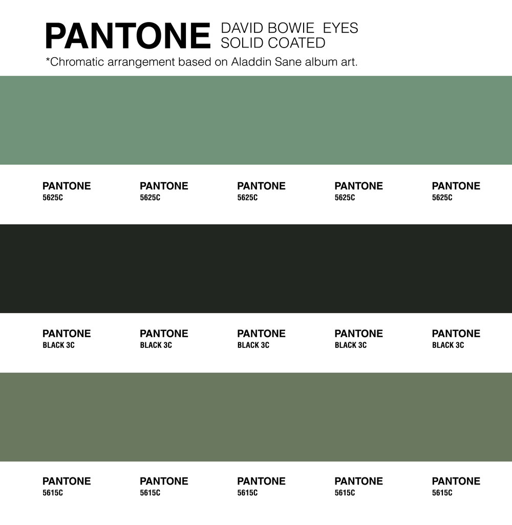 Pantone Eyes